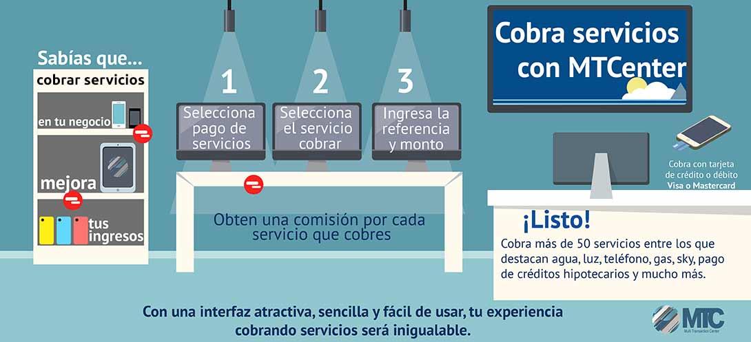 Cobra servicios como AVON, izzi, INFONAVIT, CFE, L´BEL, Gas Natural, Cablemás, TELMEX y muchos más desde tu negocio