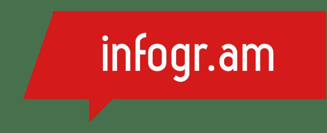 infogr.am_